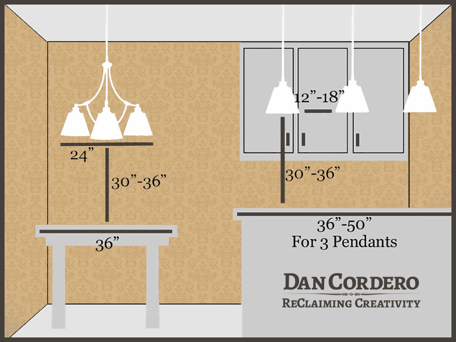 Whats the right length dan cordero pendant length mini pendants or island lights aloadofball Images