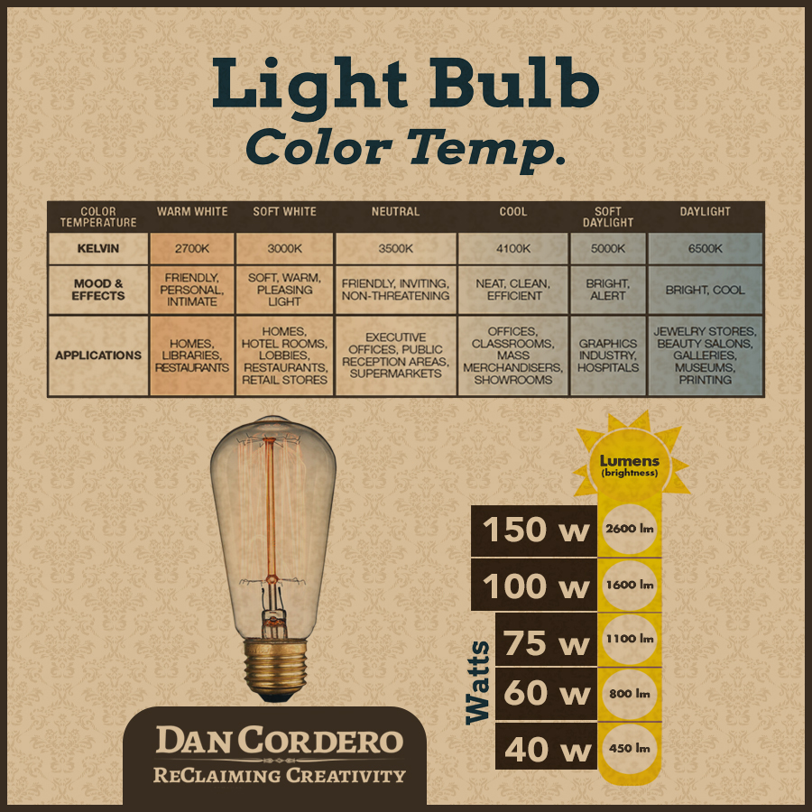 What Is Color Temperature?